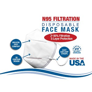 N95 USA Made Mask 5 Layers  - All Sales Final No Refunds or Exchanges  - 150 minimum  Reduced Pricing!!!